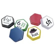 Guide de lecture - surligneur